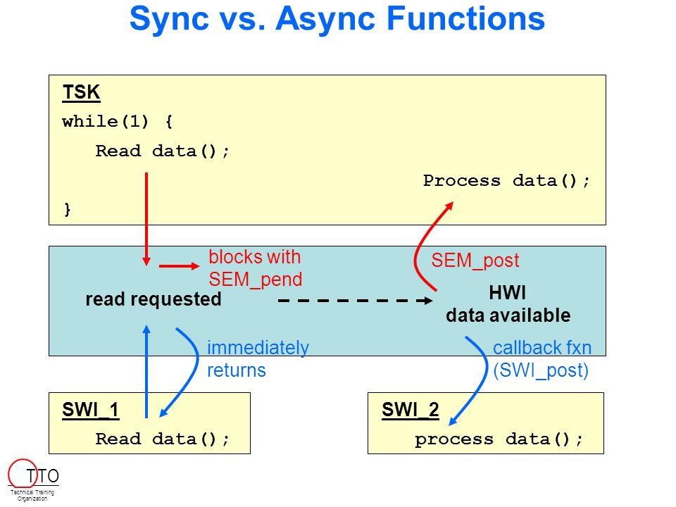 Sync vs.