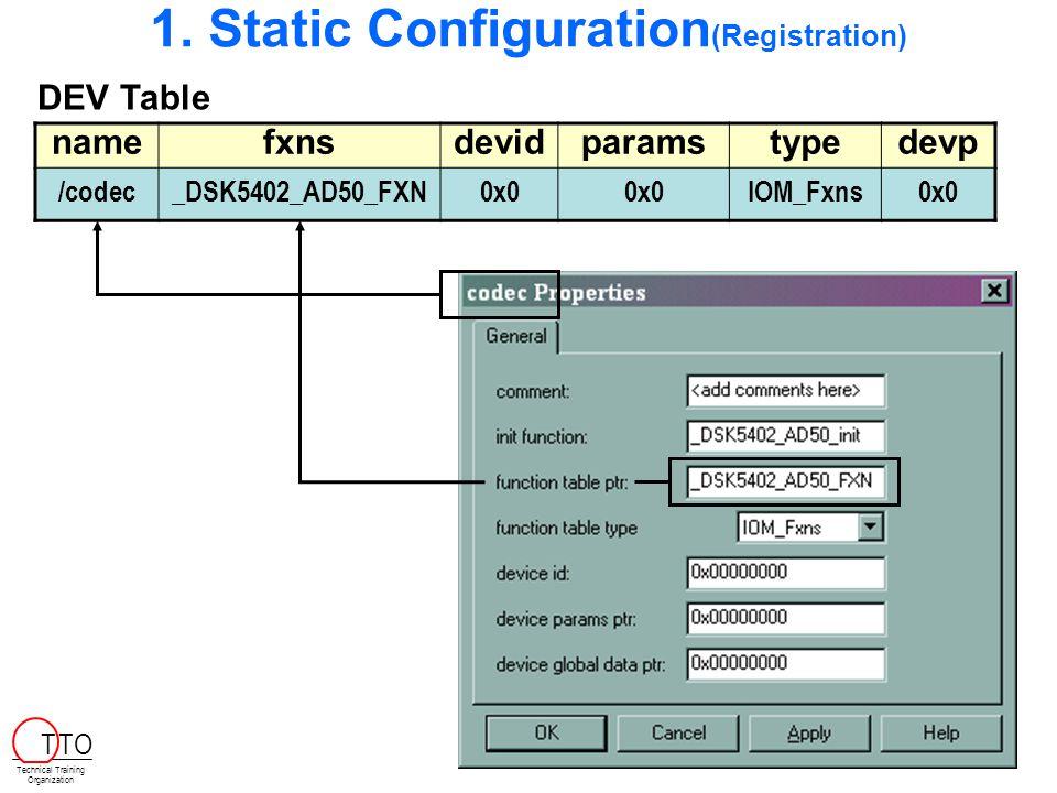 1. Static Configuration (Registration) namefxnsdevidparamstypedevp /codec_DSK5402_AD50_FXN0x0 IOM_Fxns0x0 DEV Table Technical Training Organization T