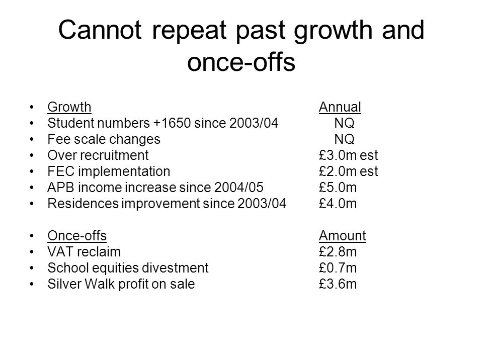 Cannot repeat past growth and once-offs GrowthAnnual Student numbers +1650 since 2003/04 NQ Fee scale changes NQ Over recruitment £3.0m est FEC implementation£2.0m est APB income increase since 2004/05£5.0m Residences improvement since 2003/04£4.0m Once-offsAmount VAT reclaim£2.8m School equities divestment£0.7m Silver Walk profit on sale£3.6m