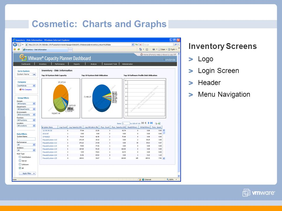Cosmetic: Charts and Graphs Inventory Screens Logo Login Screen Header Menu Navigation