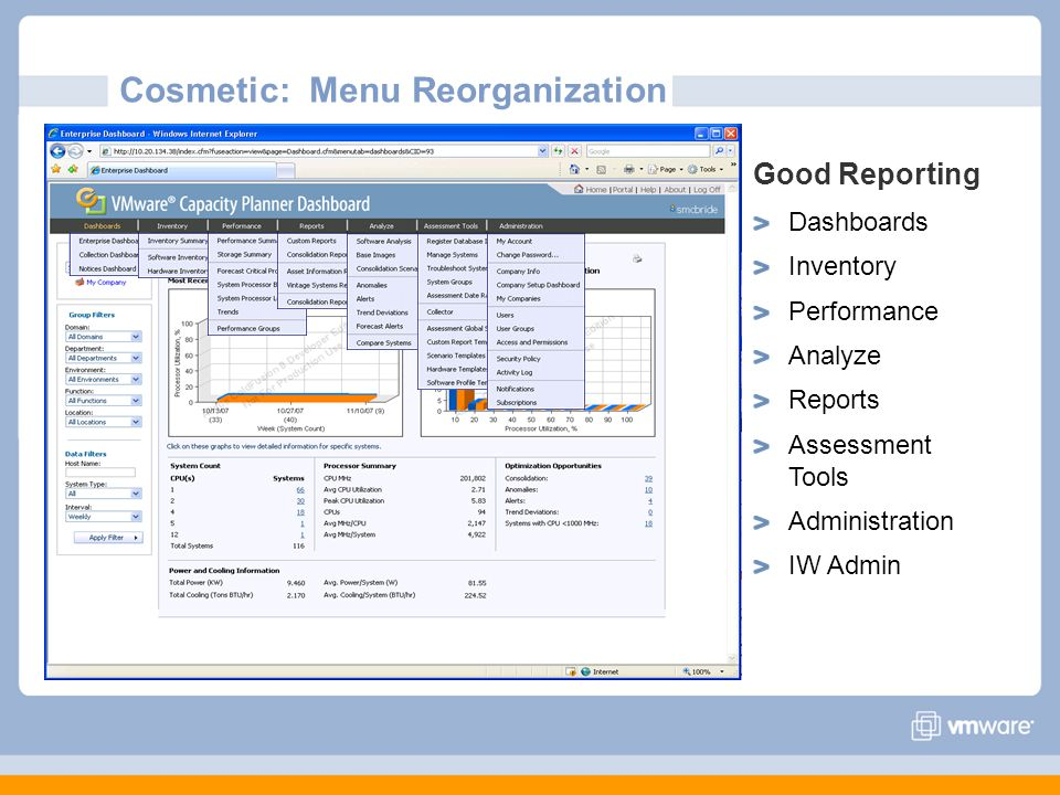 Cosmetic: Menu Reorganization Good Reporting Dashboards Inventory Performance Analyze Reports Assessment Tools Administration IW Admin