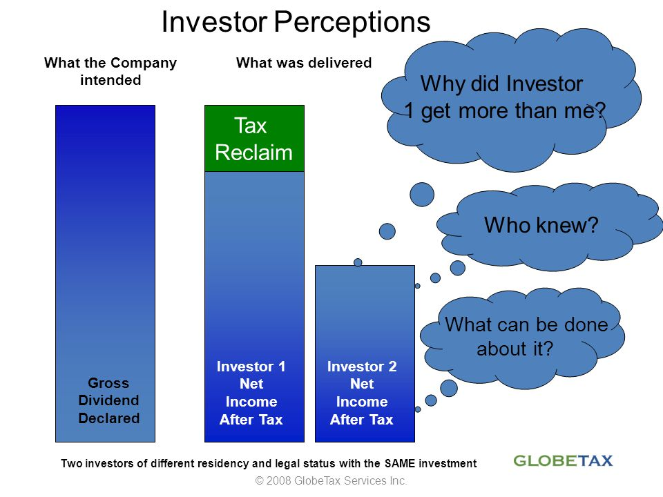 Gross Dividend Declared Investor 1 Net Income After Tax Investor 2 Net Income After Tax What the Company intended What was delivered Two investors of