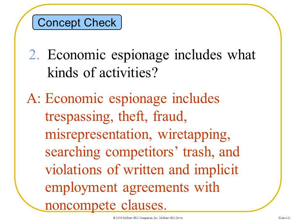 © 2006 McGraw-Hill Companies, Inc., McGraw-Hill/IrwinSlide 4-21 Concept Check 2. Economic espionage includes what kinds of activities? A: Economic esp