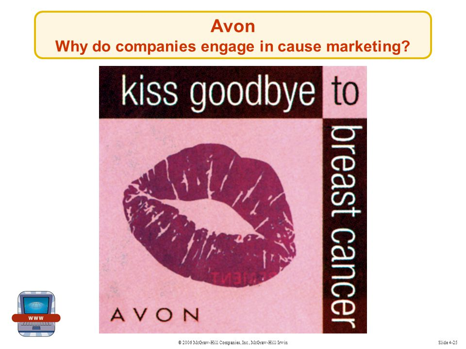 © 2006 McGraw-Hill Companies, Inc., McGraw-Hill/IrwinSlide 4-25 Avon Why do companies engage in cause marketing