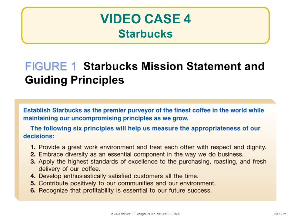 © 2006 McGraw-Hill Companies, Inc., McGraw-Hill/Irwin VIDEO CASE 4 Starbucks FIGURE 1 FIGURE 1 Starbucks Mission Statement and Guiding Principles Slide 4-39