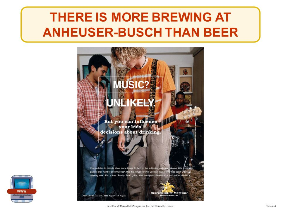 © 2006 McGraw-Hill Companies, Inc., McGraw-Hill/IrwinSlide 4-4 THERE IS MORE BREWING AT ANHEUSER-BUSCH THAN BEER
