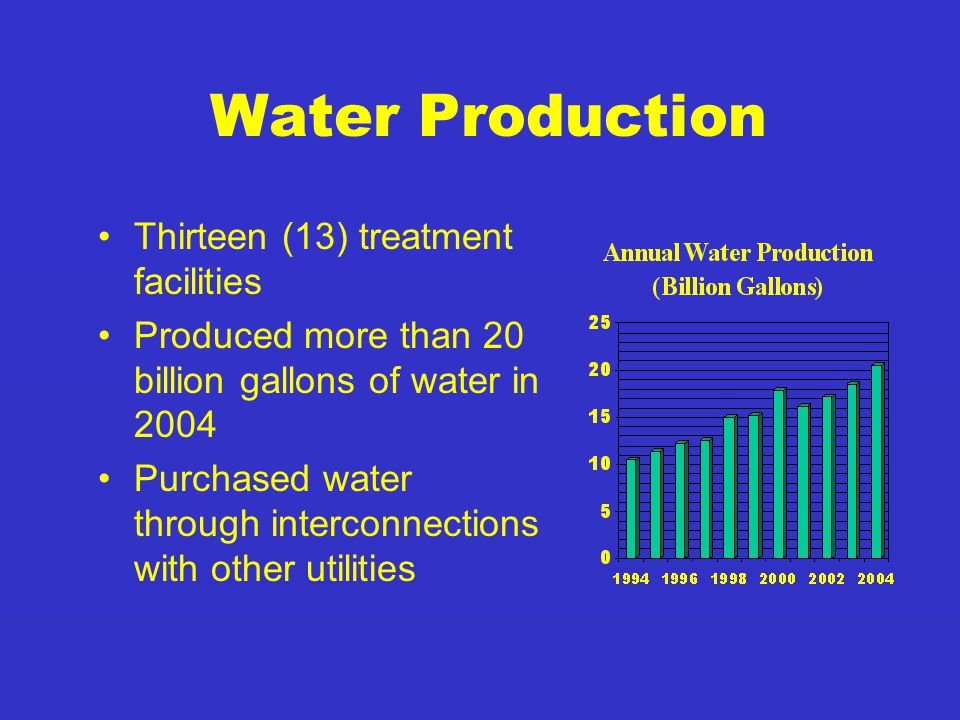 Water Production Thirteen (13) treatment facilities Produced more than 20 billion gallons of water in 2004 Purchased water through interconnections with other utilities