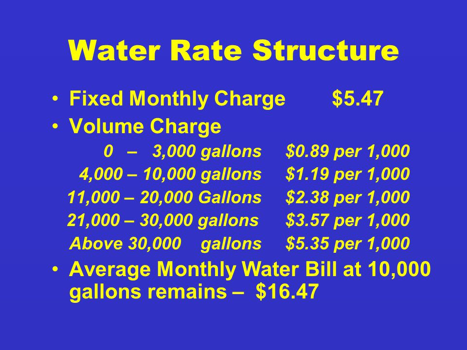 Water Rate Structure Fixed Monthly Charge $5.47 Volume Charge 0 – 3,000 gallons $0.89 per 1,000 4,000 – 10,000 gallons$1.19 per 1,000 11,000 – 20,000 Gallons$2.38 per 1,000 21,000 – 30,000 gallons$3.57 per 1,000 Above 30,000 gallons$5.35 per 1,000 Average Monthly Water Bill at 10,000 gallons remains – $16.47