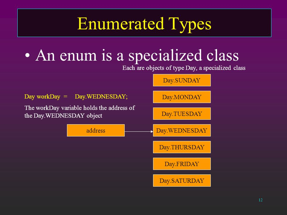 12 Enumerated Types An enum is a specialized class Day.MONDAY Day.TUESDAY Day.WEDNESDAY Day.SUNDAY Day.THURSDAY Day.FRIDAY Day.SATURDAY address Each are objects of type Day, a specialized class Day workDay = Day.WEDNESDAY; The workDay variable holds the address of the Day.WEDNESDAY object