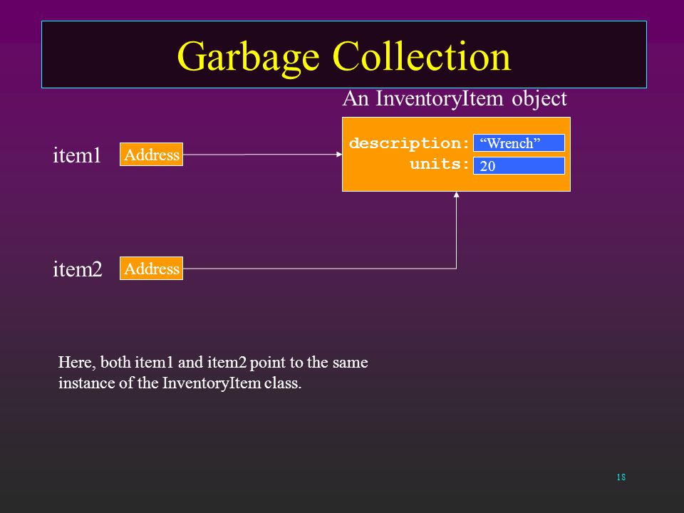 18 Garbage Collection Address An InventoryItem object description: units: Wrench 20 item1 Address item2 Here, both item1 and item2 point to the same instance of the InventoryItem class.