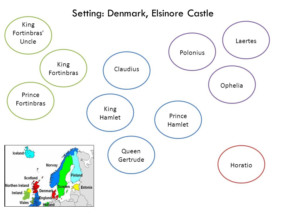 Setting: Denmark, Elsinore Castle King Fortinbras' Uncle King Fortinbras Prince Fortinbras Claudius King Hamlet Queen Gertrude Prince Hamlet Polonius Laertes Ophelia Horatio