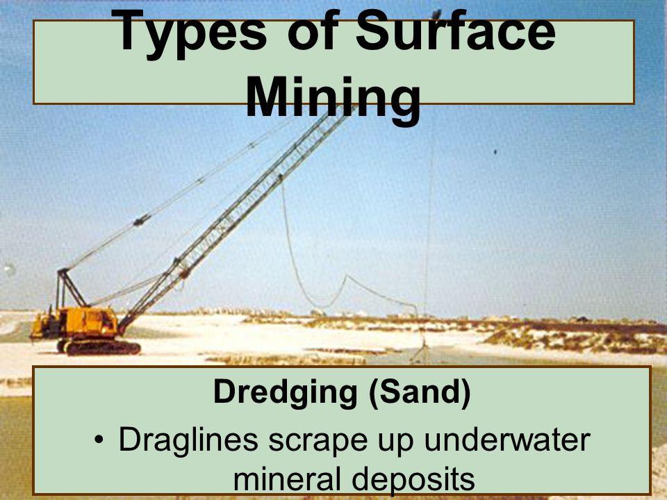 Dredging (Sand) Draglines scrape up underwater mineral deposits Types of Surface Mining