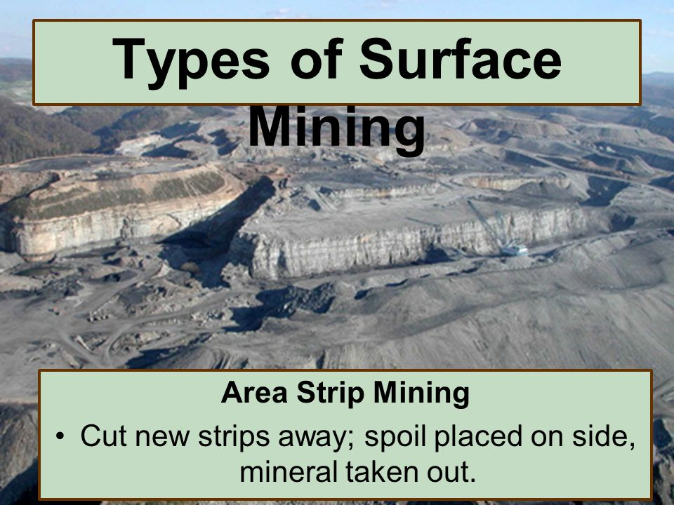 Area Strip Mining Cut new strips away; spoil placed on side, mineral taken out.