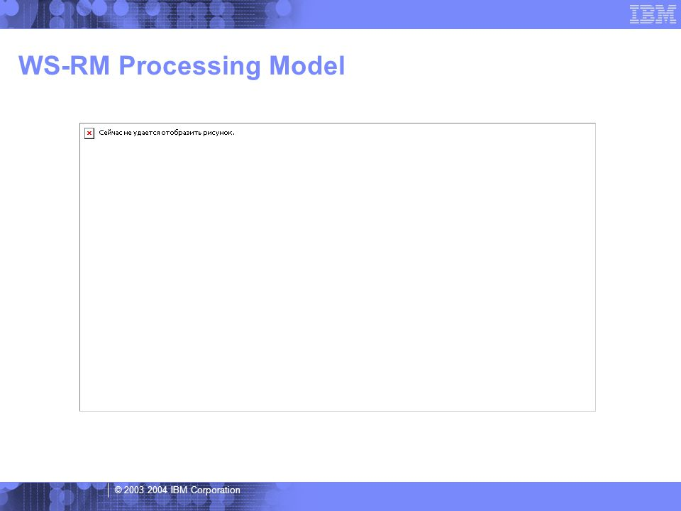© 2003 2004 IBM Corporation WS-RM Processing Model
