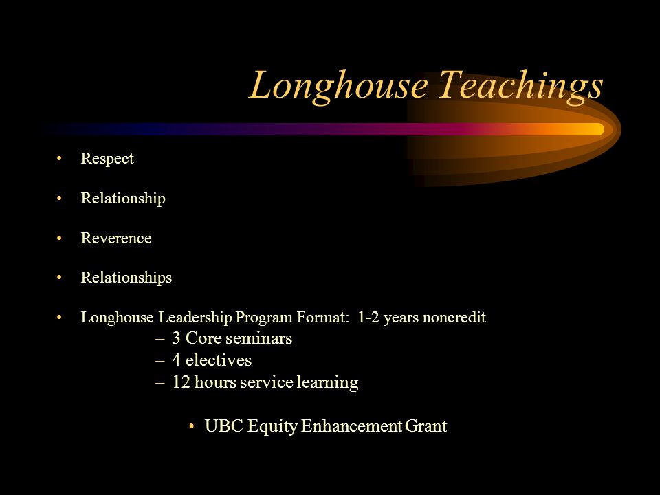 Longhouse Teachings Respect Relationship Reverence Relationships Longhouse Leadership Program Format: 1-2 years noncredit –3 Core seminars –4 electives –12 hours service learning UBC Equity Enhancement Grant