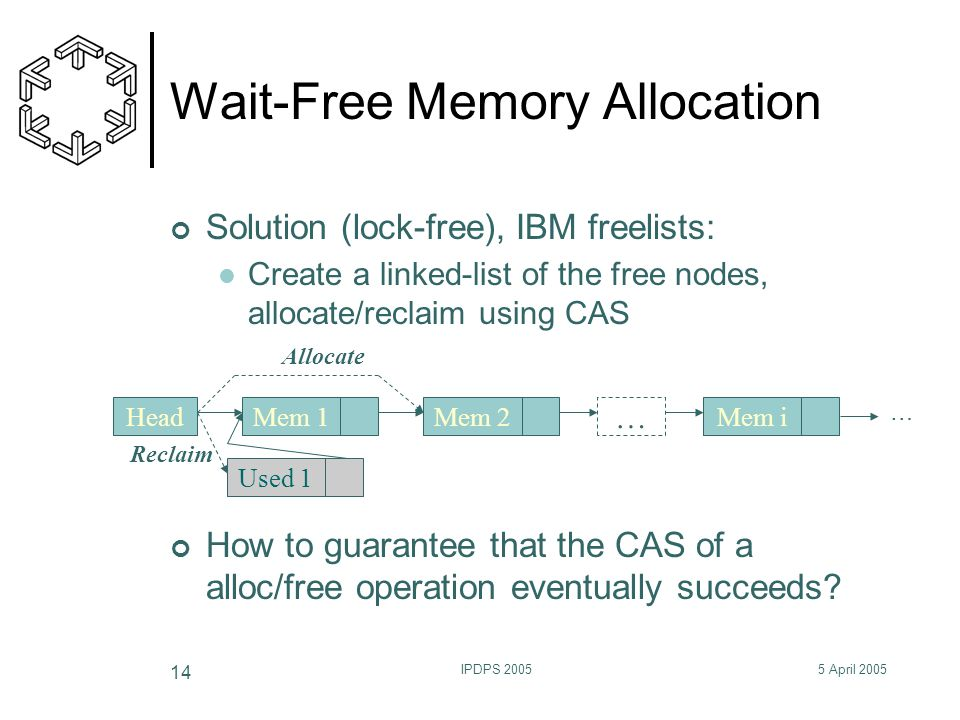5 April 2005IPDPS 2005 14 Wait-Free Memory Allocation Solution (lock-free), IBM freelists: Create a linked-list of the free nodes, allocate/reclaim us