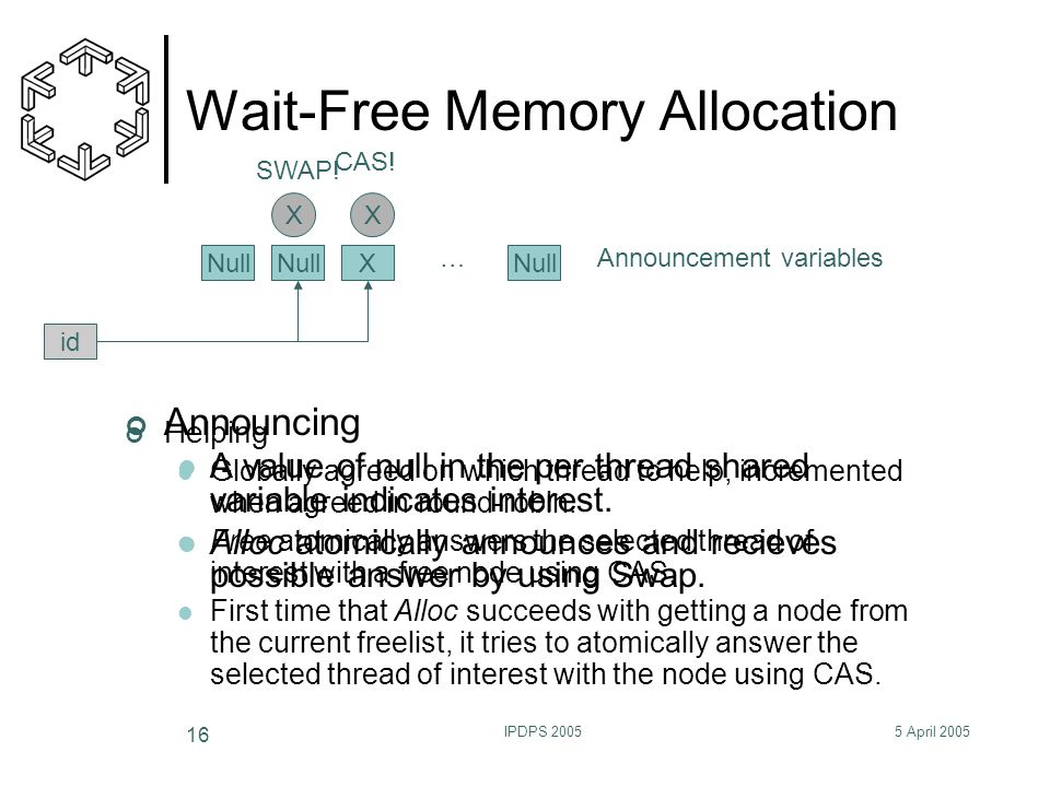 5 April 2005IPDPS 2005 16 Wait-Free Memory Allocation Null X … SWAP! Announcement variables Helping Globally agreed on which thread to help, increment