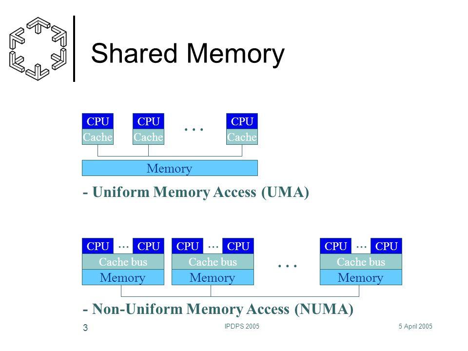 5 April 2005IPDPS 2005 4 Synchronization Shared data structures needs synchronization.