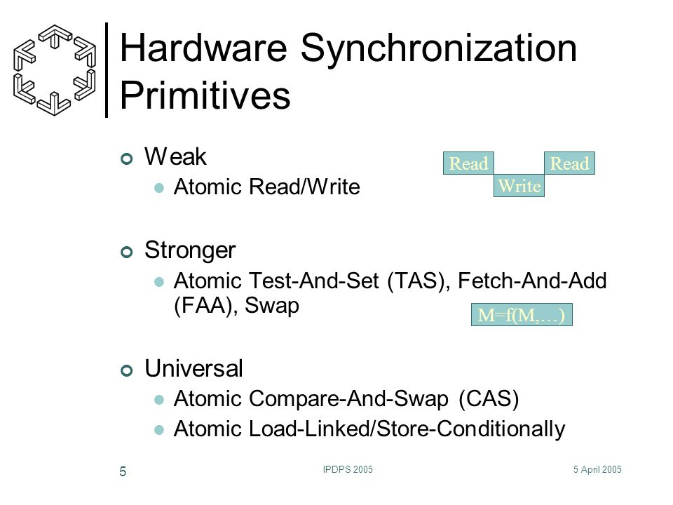 5 April 2005IPDPS 2005 5 Hardware Synchronization Primitives Weak Atomic Read/Write Stronger Atomic Test-And-Set (TAS), Fetch-And-Add (FAA), Swap Univ