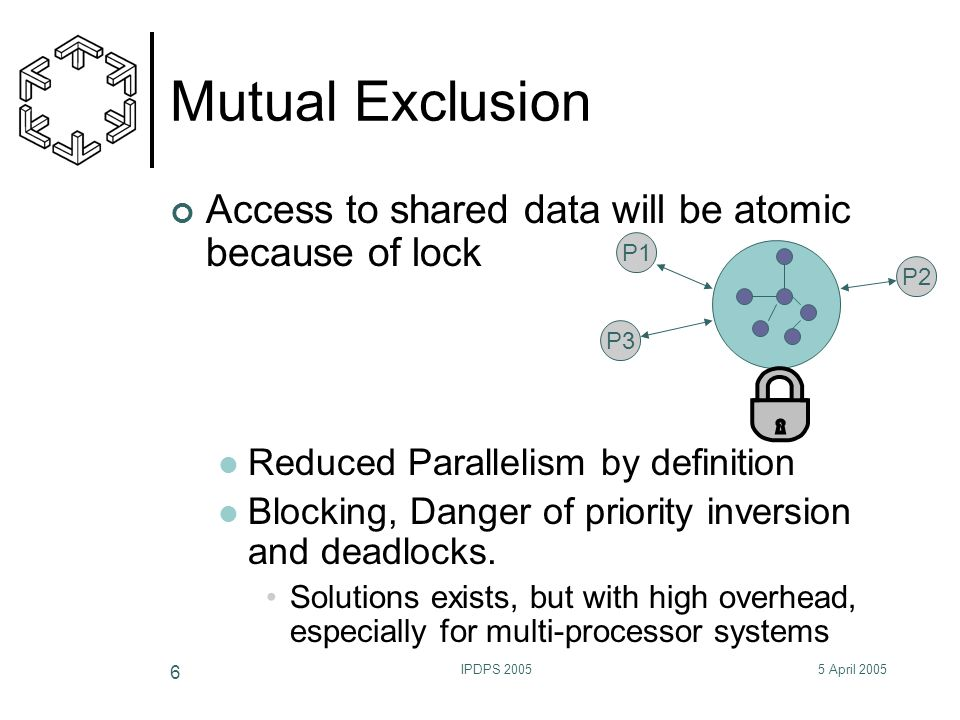 5 April 2005IPDPS 2005 6 Mutual Exclusion Access to shared data will be atomic because of lock Reduced Parallelism by definition Blocking, Danger of p