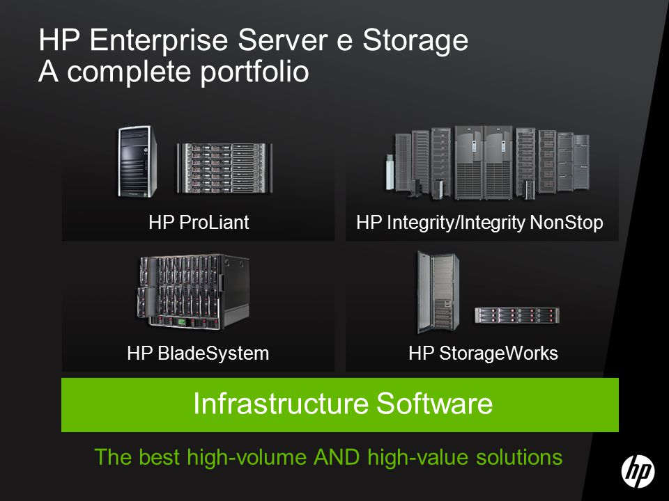 HP Enterprise Server e Storage A complete portfolio The best high-volume AND high-value solutions HP ProLiantHP Integrity/Integrity NonStop HP BladeSy