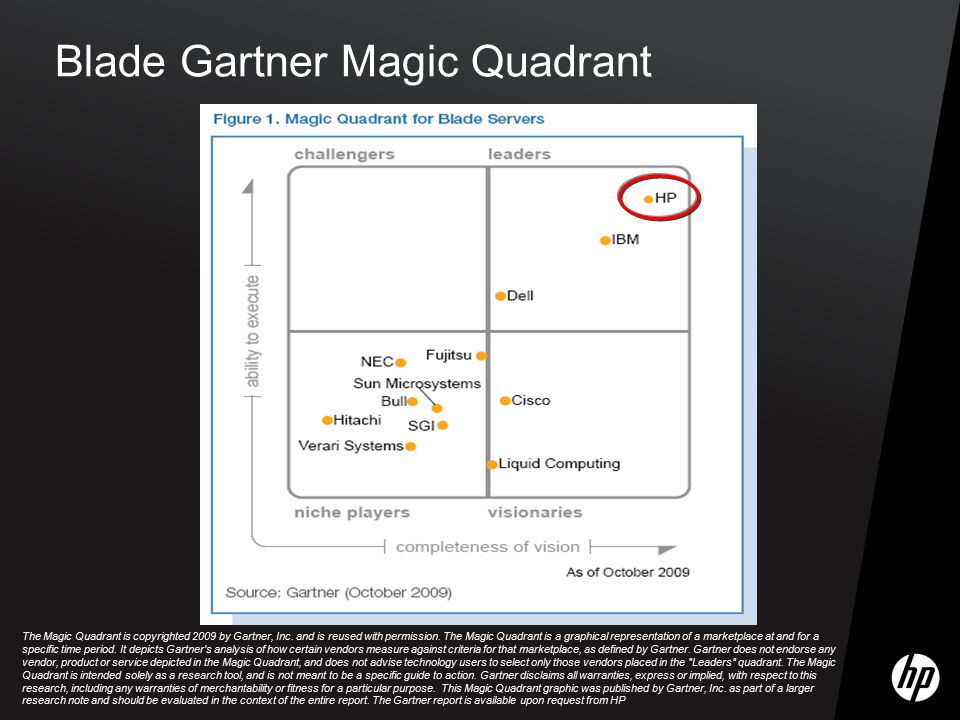 Blade Gartner Magic Quadrant The Magic Quadrant is copyrighted 2009 by Gartner, Inc. and is reused with permission. The Magic Quadrant is a graphical