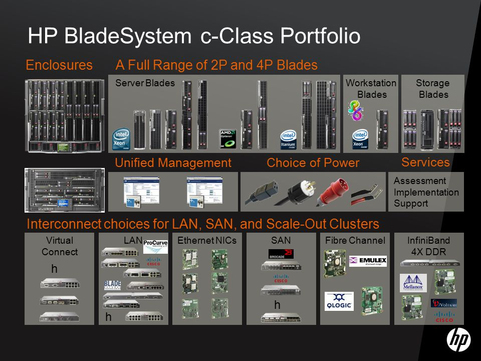 726 April 2015 HP BladeSystem c-Class Solution Innovations HP Thermal Logic Dynamic power and cooling provisioning to lower energy costs HP Insight Control Unified management delivers 10-fold improvements in productivity HP Virtual Connect Virtualization of I/O to wire-once and change datacenter connections on the fly