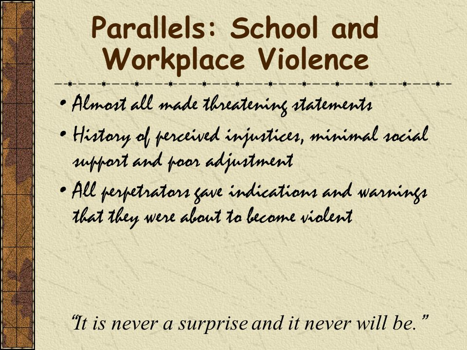 Current Trends in Schoolplace Violence Increasing intensity More casualties Multiple perpetrators Introduction of bombs in addition to guns