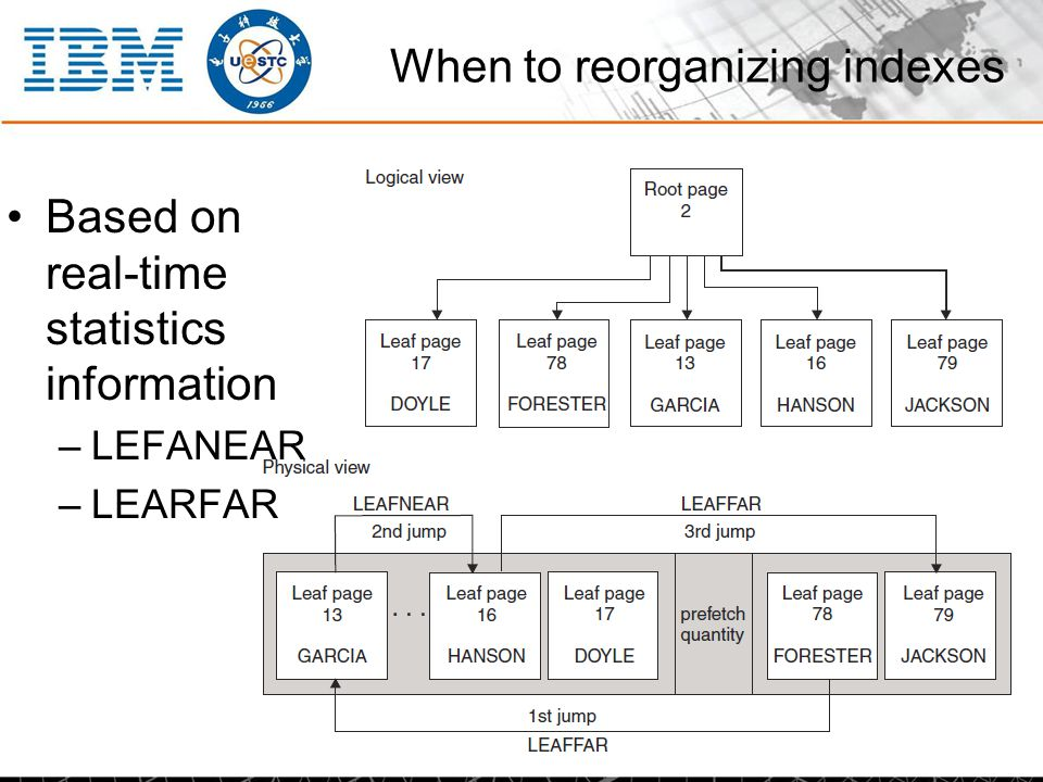 When to reorganizing indexes Based on real-time statistics information –LEFANEAR –LEARFAR