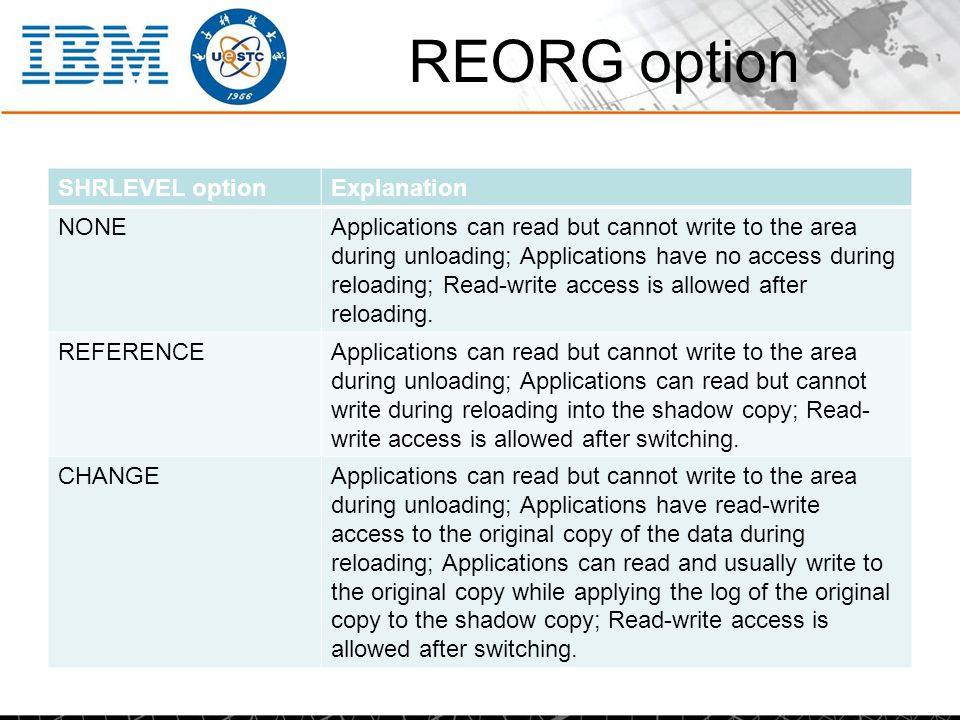 REORG option SHRLEVEL optionExplanation NONEApplications can read but cannot write to the area during unloading; Applications have no access during re