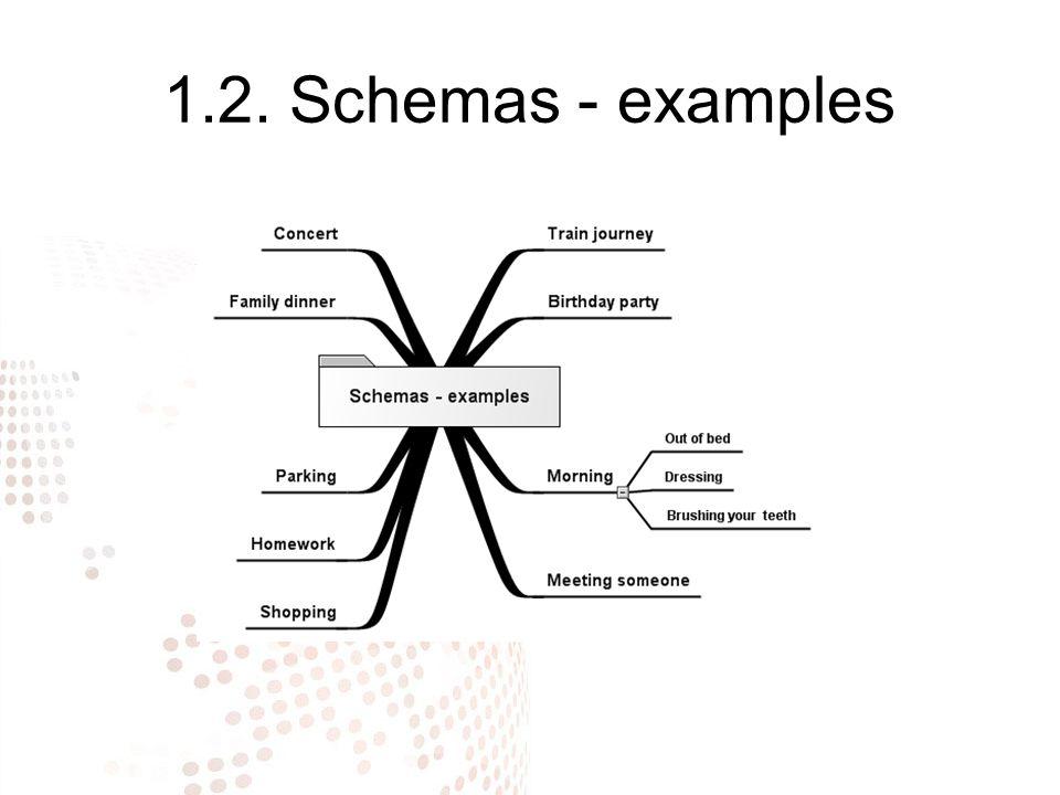 1.2. Schemas - examples