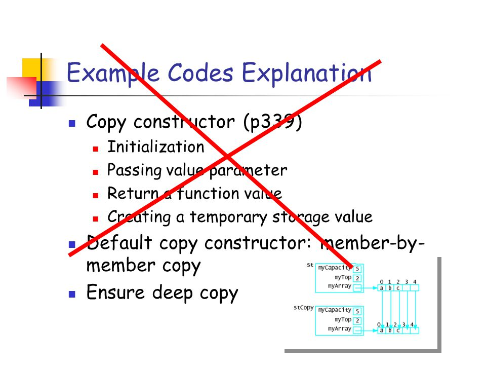 Example Codes Explanation Copy constructor (p339) Initialization Passing value parameter Return a function value Creating a temporary storage value Default copy constructor: member-by- member copy Ensure deep copy