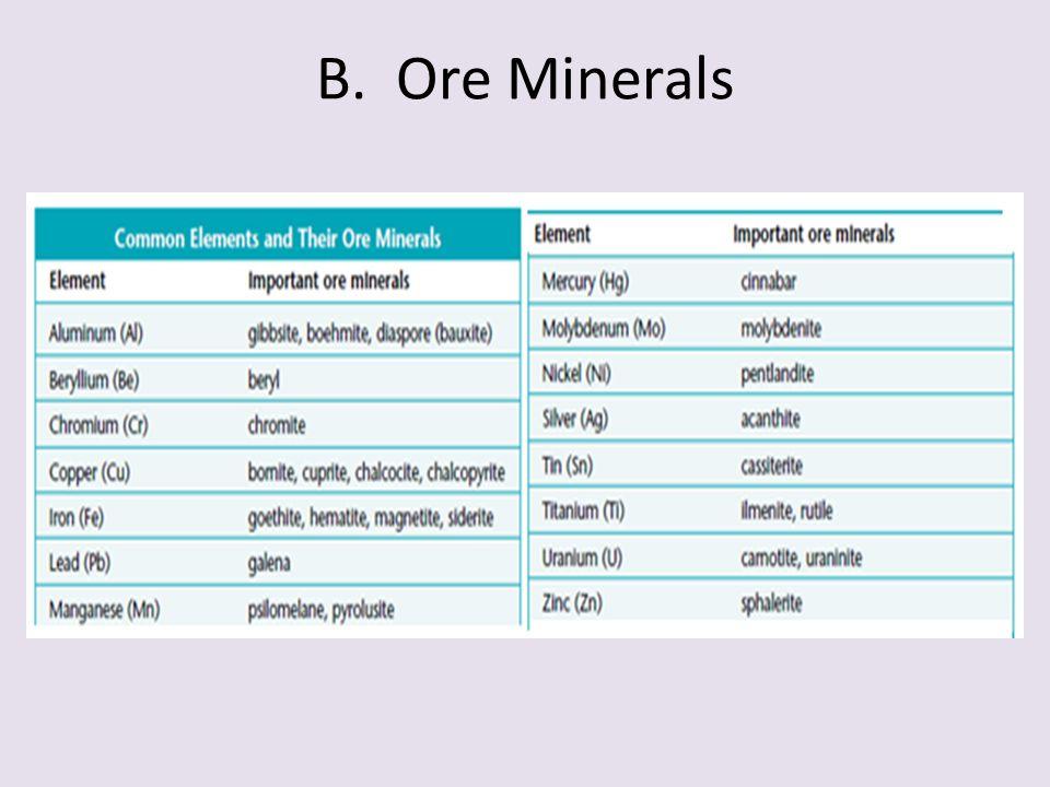 B. Ore Minerals