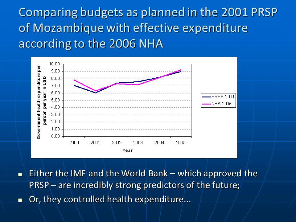 Comparing budgets as planned in the 2001 PRSP of Mozambique with effective expenditure according to the 2006 NHA Either the IMF and the World Bank – which approved the PRSP – are incredibly strong predictors of the future; Either the IMF and the World Bank – which approved the PRSP – are incredibly strong predictors of the future; Or, they controlled health expenditure...