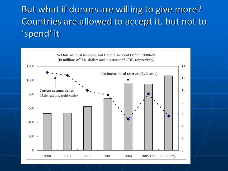 But what if donors are willing to give more? Countries are allowed to accept it, but not to 'spend' it