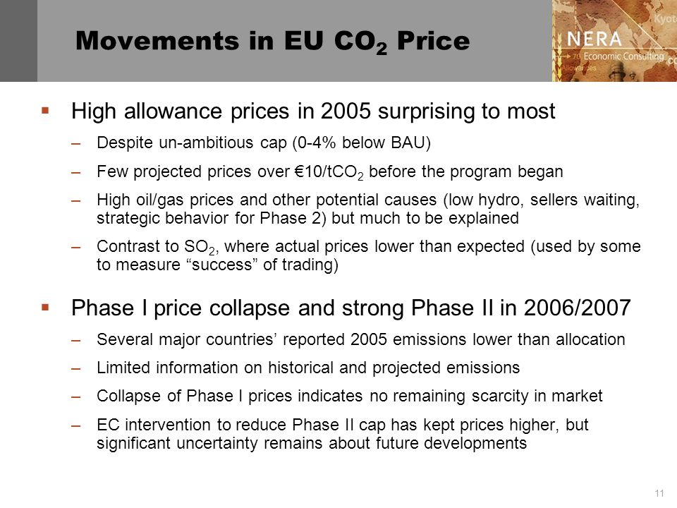 11 Movements in EU CO 2 Price  High allowance prices in 2005 surprising to most –Despite un-ambitious cap (0-4% below BAU) –Few projected prices over €10/tCO 2 before the program began –High oil/gas prices and other potential causes (low hydro, sellers waiting, strategic behavior for Phase 2) but much to be explained –Contrast to SO 2, where actual prices lower than expected (used by some to measure success of trading)  Phase I price collapse and strong Phase II in 2006/2007 –Several major countries' reported 2005 emissions lower than allocation –Limited information on historical and projected emissions –Collapse of Phase I prices indicates no remaining scarcity in market –EC intervention to reduce Phase II cap has kept prices higher, but significant uncertainty remains about future developments