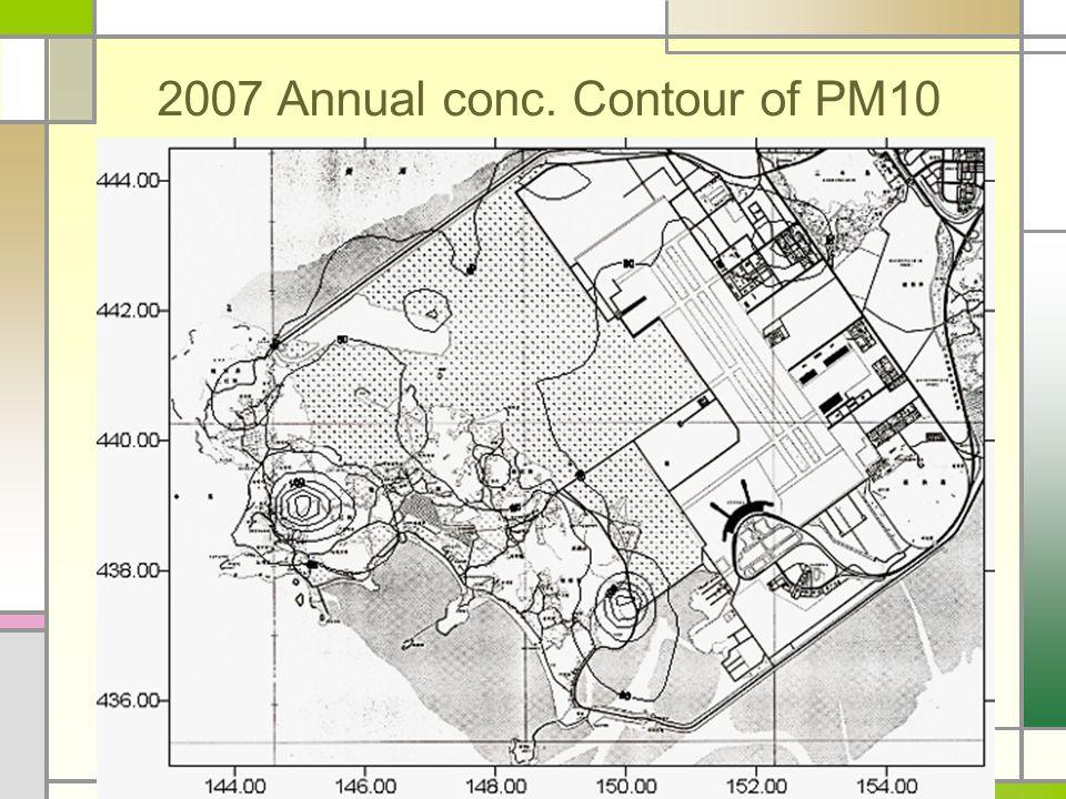 2007 Annual conc. Contour of PM10