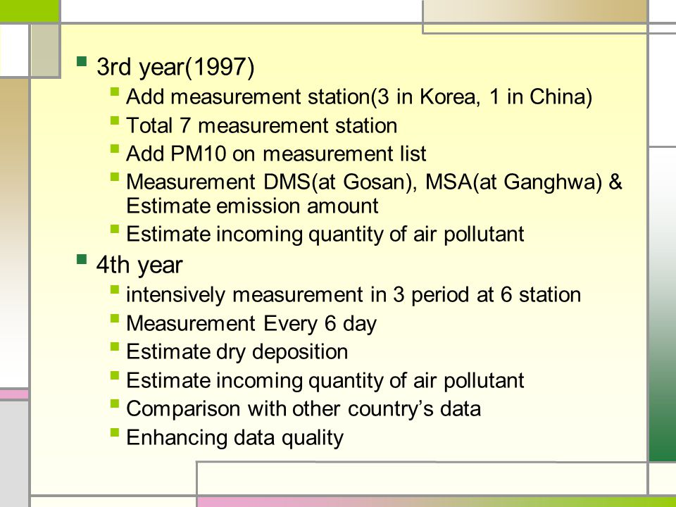 3rd year(1997) Add measurement station(3 in Korea, 1 in China) Total 7 measurement station Add PM10 on measurement list Measurement DMS(at Gosan), MSA(at Ganghwa) & Estimate emission amount Estimate incoming quantity of air pollutant 4th year intensively measurement in 3 period at 6 station Measurement Every 6 day Estimate dry deposition Estimate incoming quantity of air pollutant Comparison with other country's data Enhancing data quality