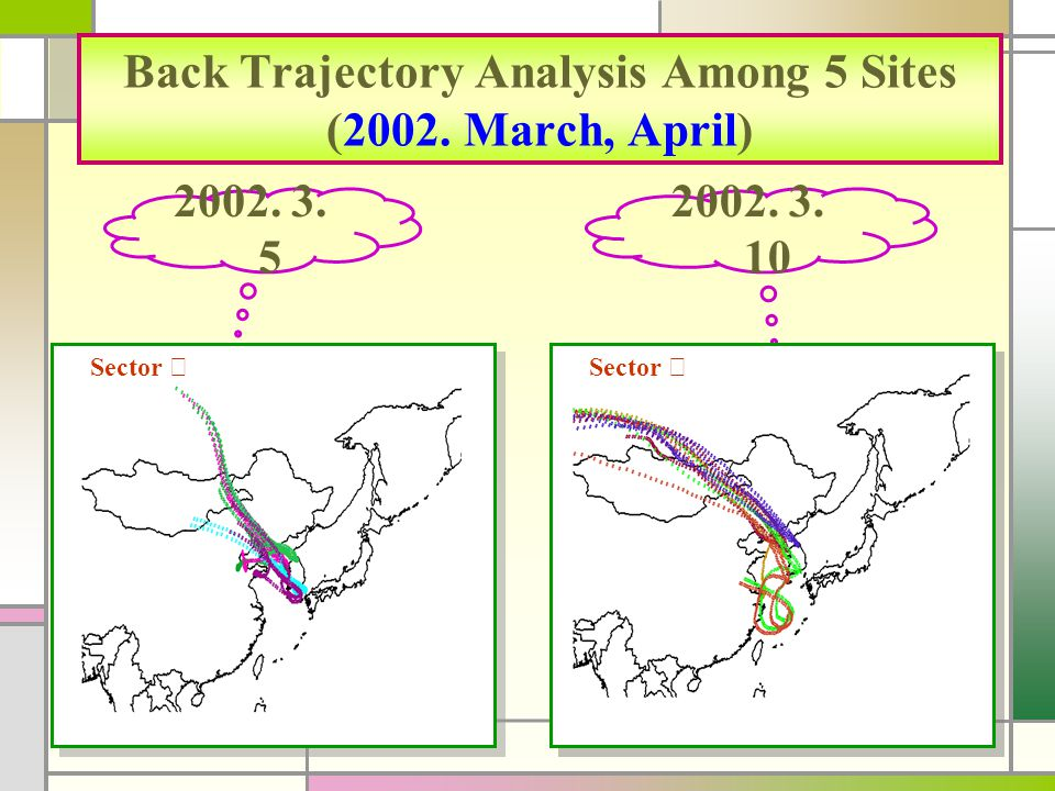 Back Trajectory Analysis Among 5 Sites (2002. March, April) 2002.