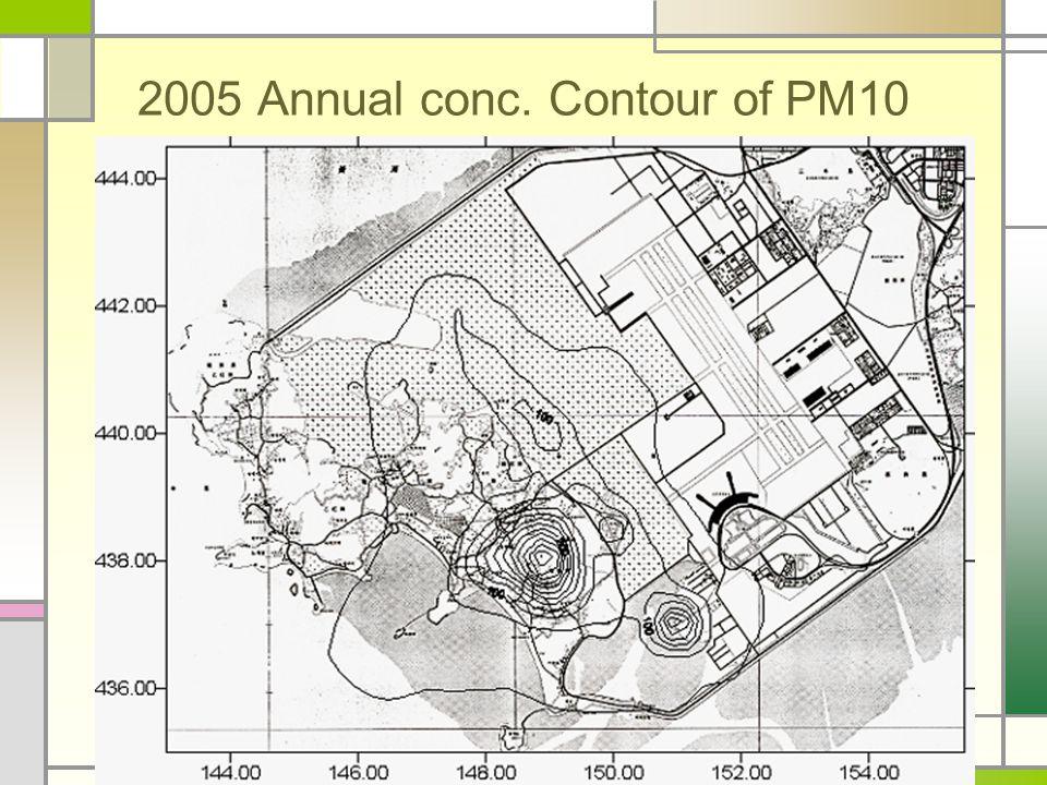 2005 Annual conc. Contour of PM10