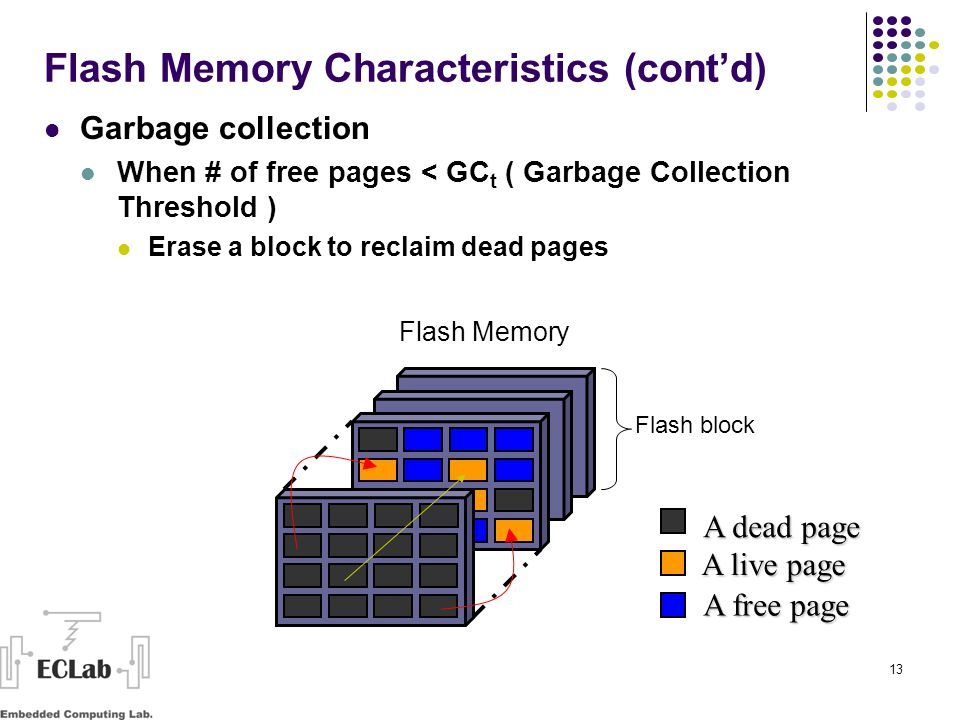 13 Flash Memory Characteristics (cont'd) Flash Memory Flash block A live page A dead page A free page Garbage collection When # of free pages < GC t ( Garbage Collection Threshold ) Erase a block to reclaim dead pages
