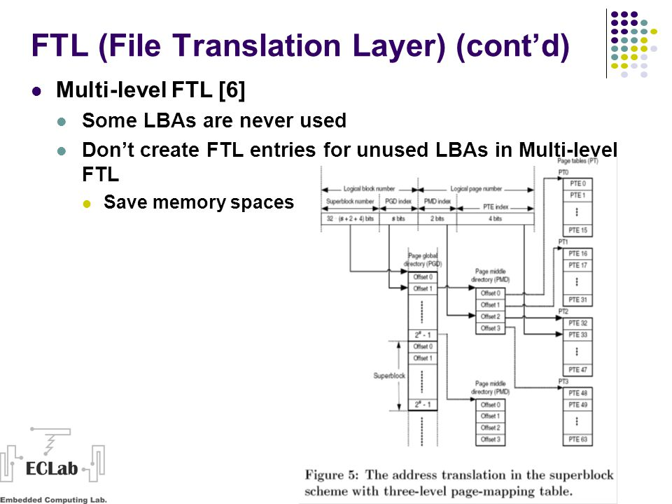 FTL (File Translation Layer) (cont'd) Multi-level FTL [6] Some LBAs are never used Don't create FTL entries for unused LBAs in Multi-level FTL Save memory spaces
