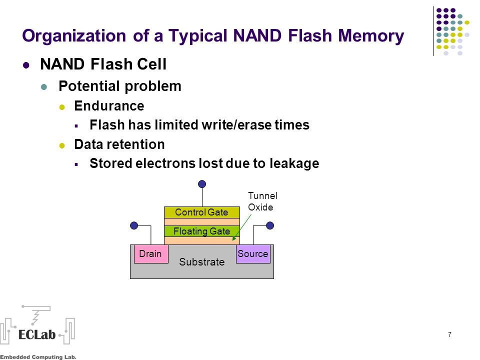 7 Organization of a Typical NAND Flash Memory NAND Flash Cell Potential problem Endurance  Flash has limited write/erase times Data retention  Stored electrons lost due to leakage Control Gate Floating Gate Substrate DrainSource Tunnel Oxide