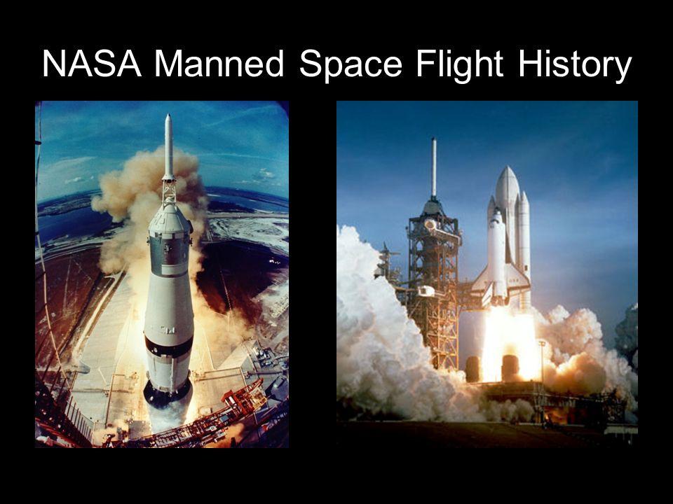 NASA Manned Space Flight History