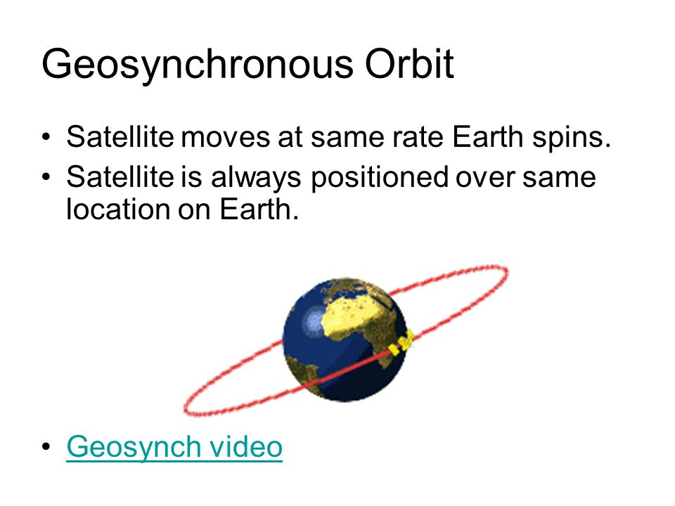 Geosynchronous Orbit Satellite moves at same rate Earth spins. Satellite is always positioned over same location on Earth. Geosynch video