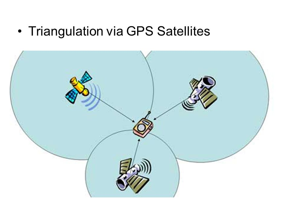 Triangulation via GPS Satellites