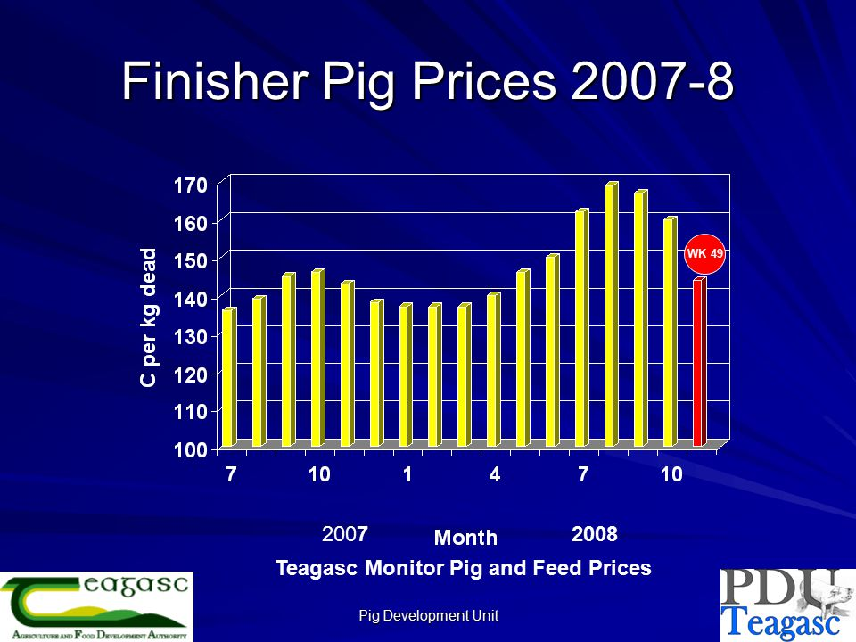 Pig Development Unit Finisher Pig Prices 2007-8 20072008 Teagasc Monitor Pig and Feed Prices WK 49