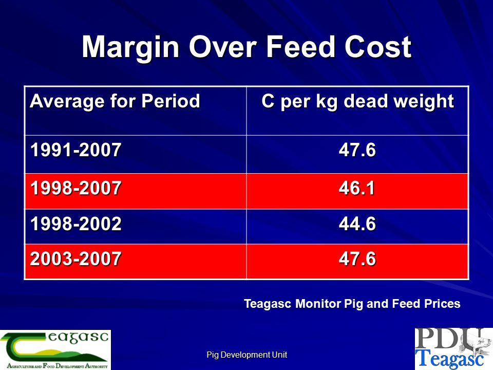 Pig Development Unit Margin over Feed Cost Average margin has been 47.6c per kg dead weight Margin required to break even was 200645c 200746.3c Source: PigSys Report 2007