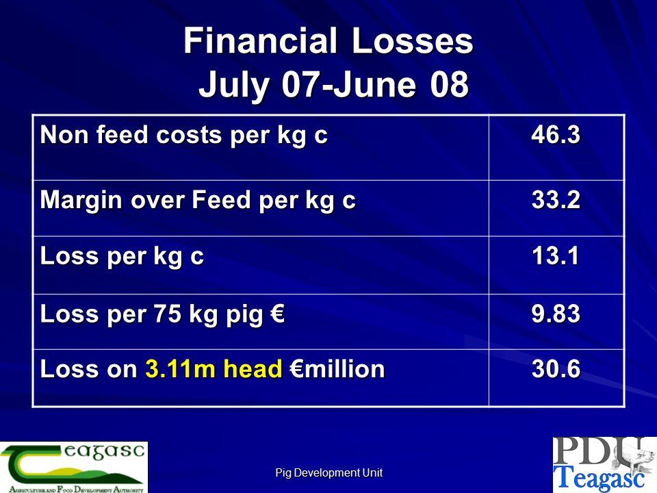 Pig Development Unit Financial Losses July 07-June 08 Non feed costs per kg c 46.3 Margin over Feed per kg c 33.2 Loss per kg c 13.1 Loss per 75 kg pig € 9.83 Loss on 3.11m head €million 30.6