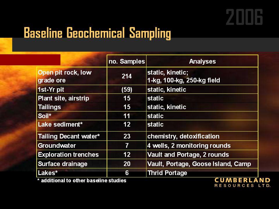 2006 Baseline Geochemical Sampling
